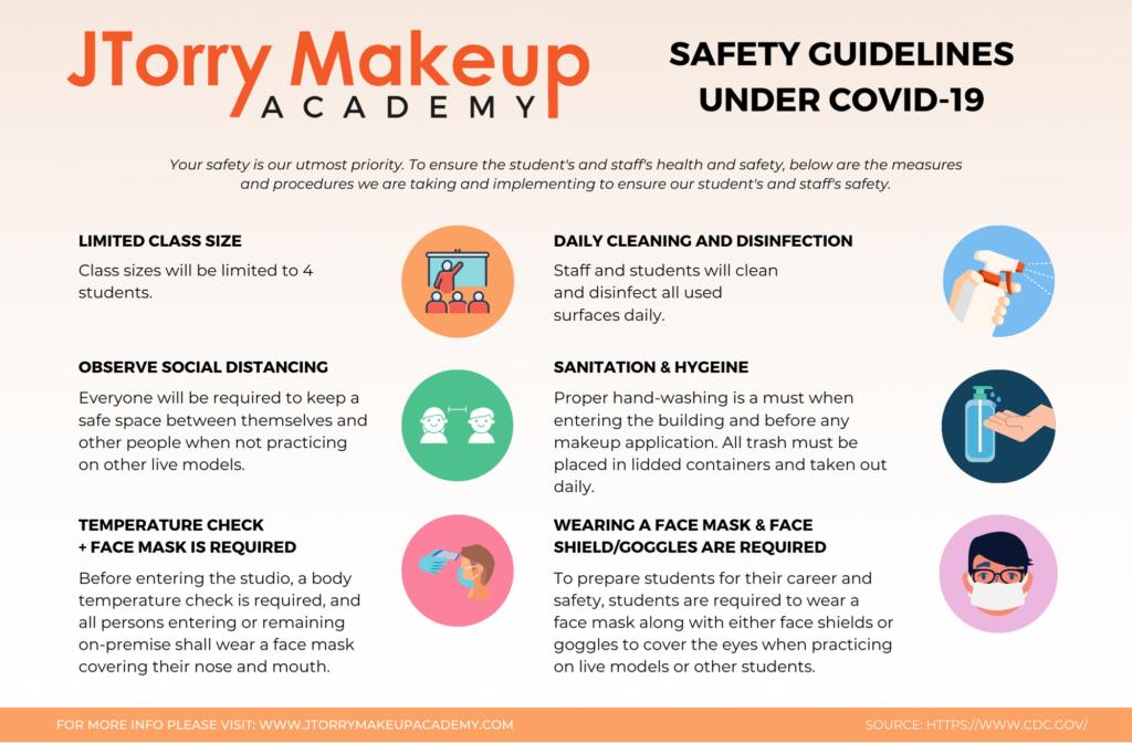 Safty Guideline Chart